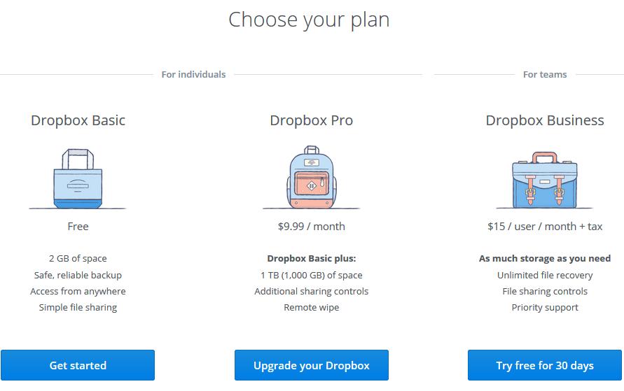 File Sharing - Dropbox